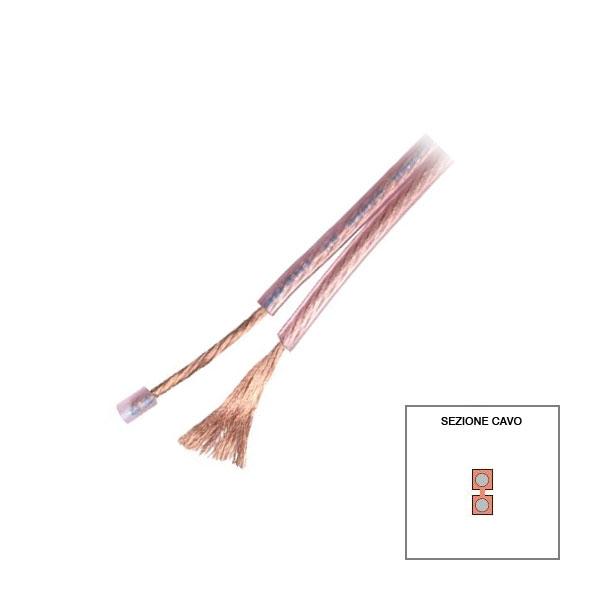 Thender - Cavo di potenza AWG 12 [52-100S] - a metraggio