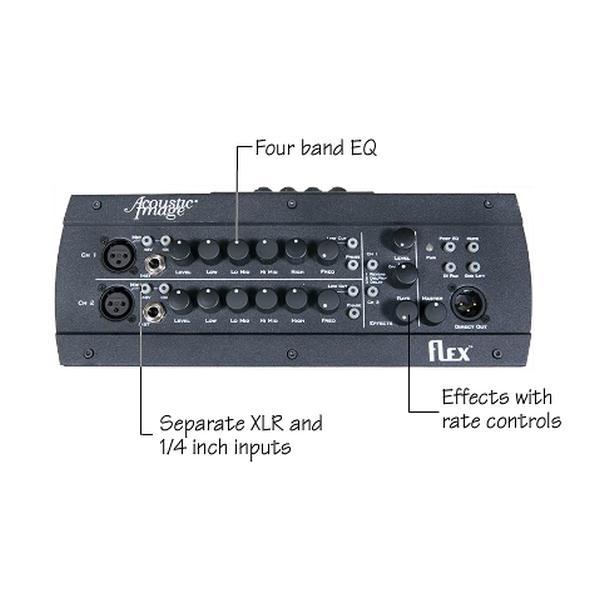 Acoustic Image - FLEX  PRE-AMP 2 canali