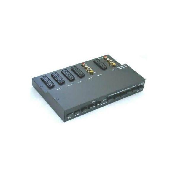 Thender - Tc-736 unita' di controllo video